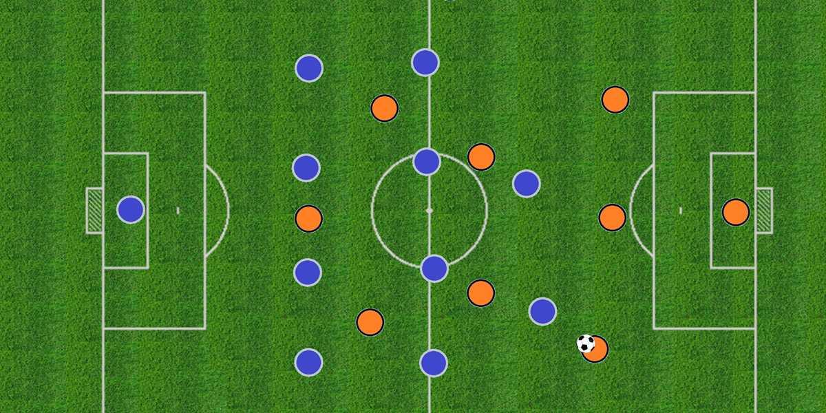 Análises de Jogos de Futebol: 5 Dicas Para Analisar Jogos!