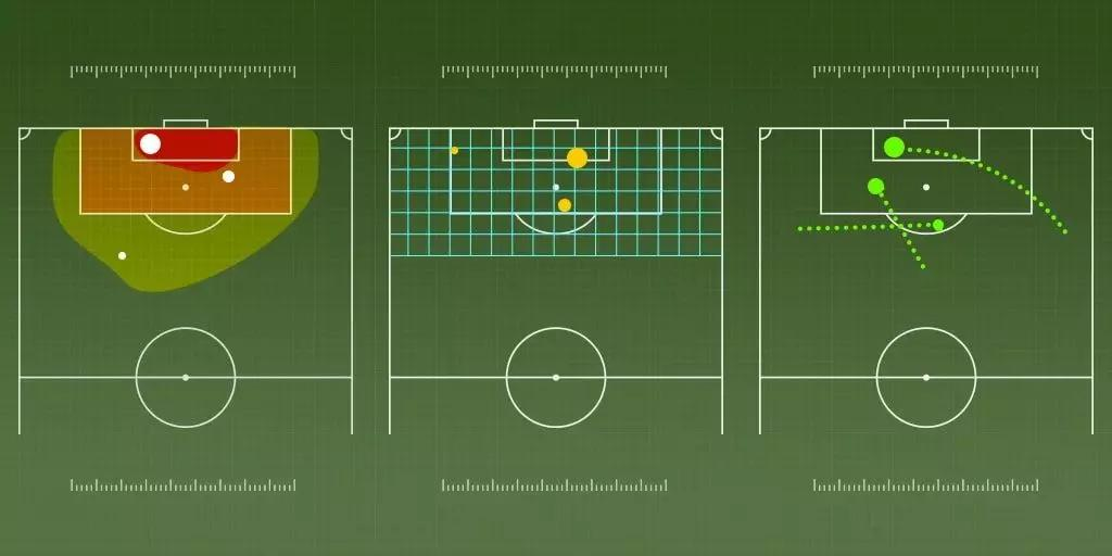 estatisticas futebol