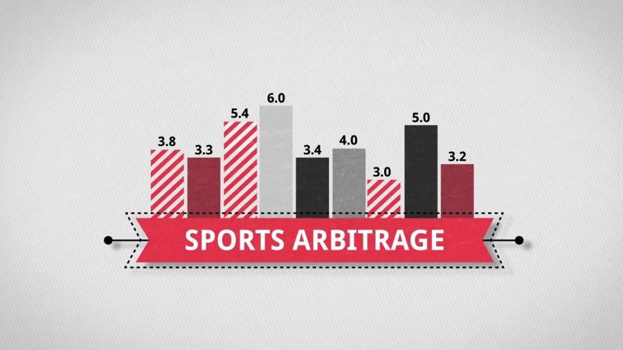 Arbitragem nas Apostas Esportivas  Saiba Como Ganhar Sempre