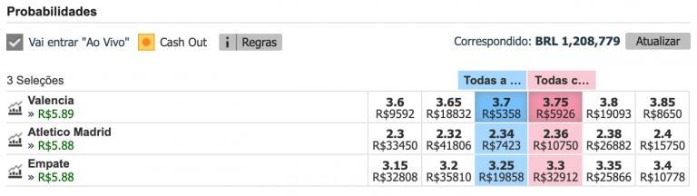 lucros com hedging no trading