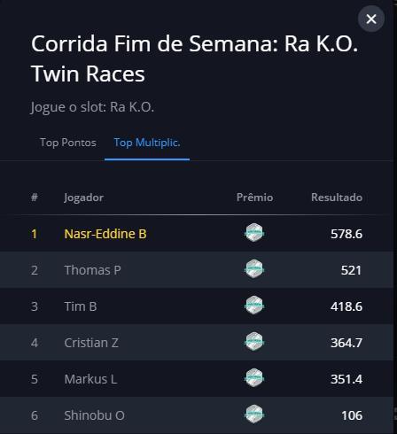 classificacao twin race multiplicador