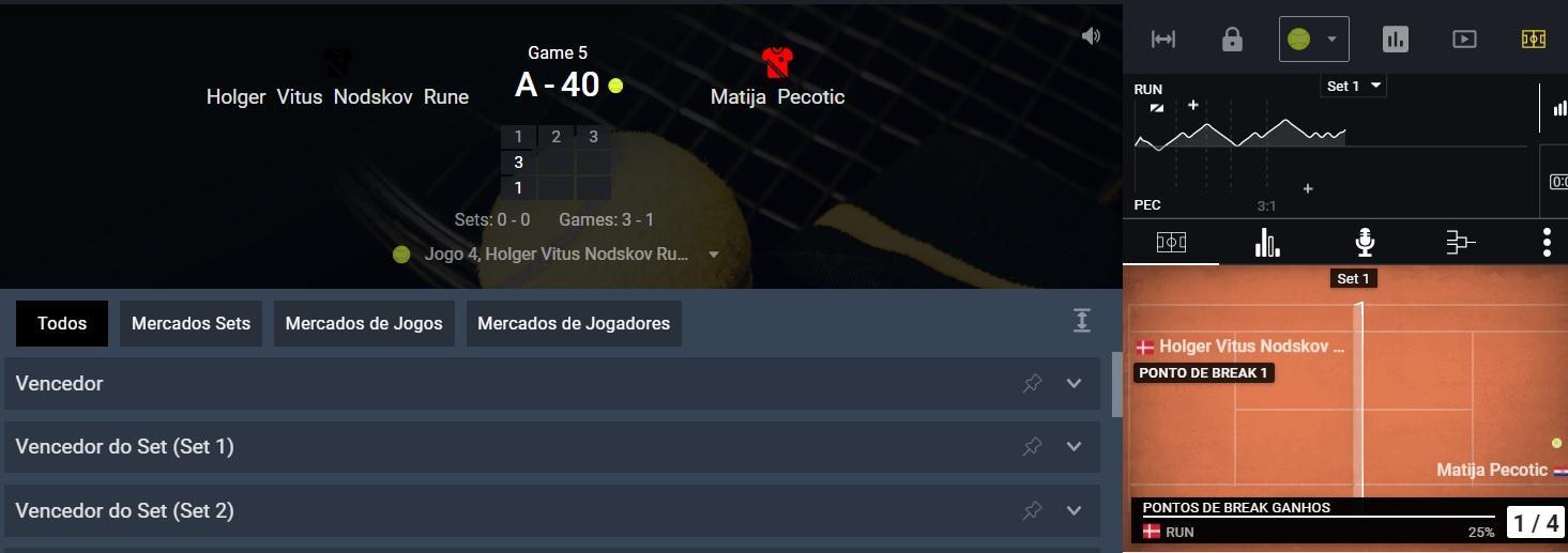 aposta ao vivo exemplo tenis