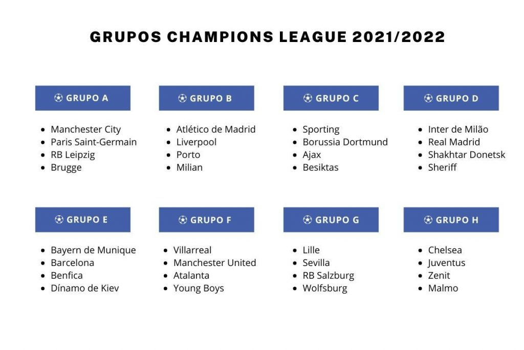 champions league grupos 2021