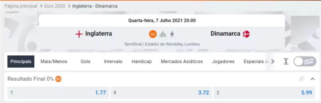 odds betano eurocopa