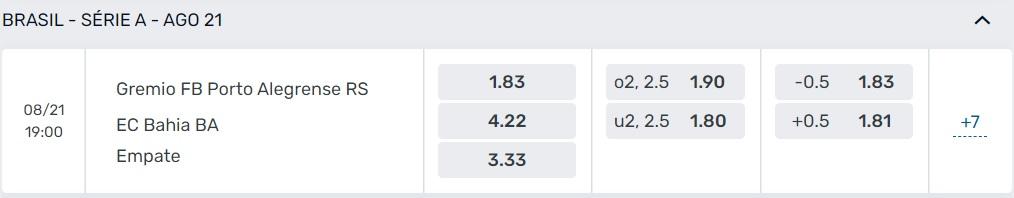 odds betcris