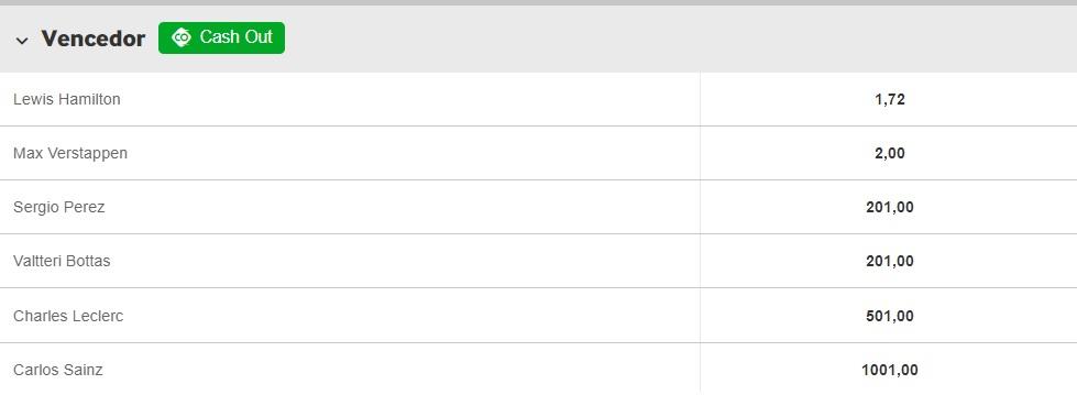 odds mercado de apostas formula 1